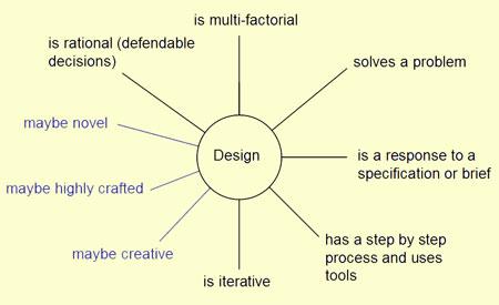 design-definition.jpg