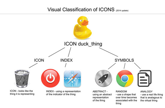 The Icon duck thing is from Cyberduck but could be any icon