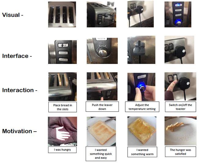 Toaster VIIM-A