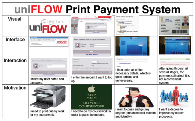 Uniflow University payment system for printing