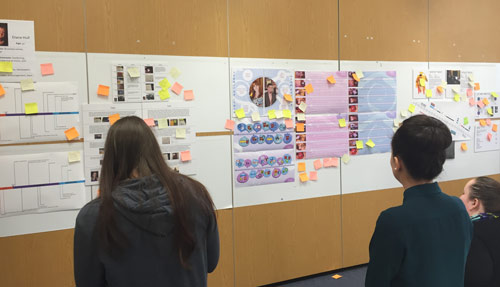 Interaction model posters